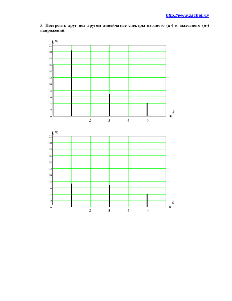 read nonlinear second order